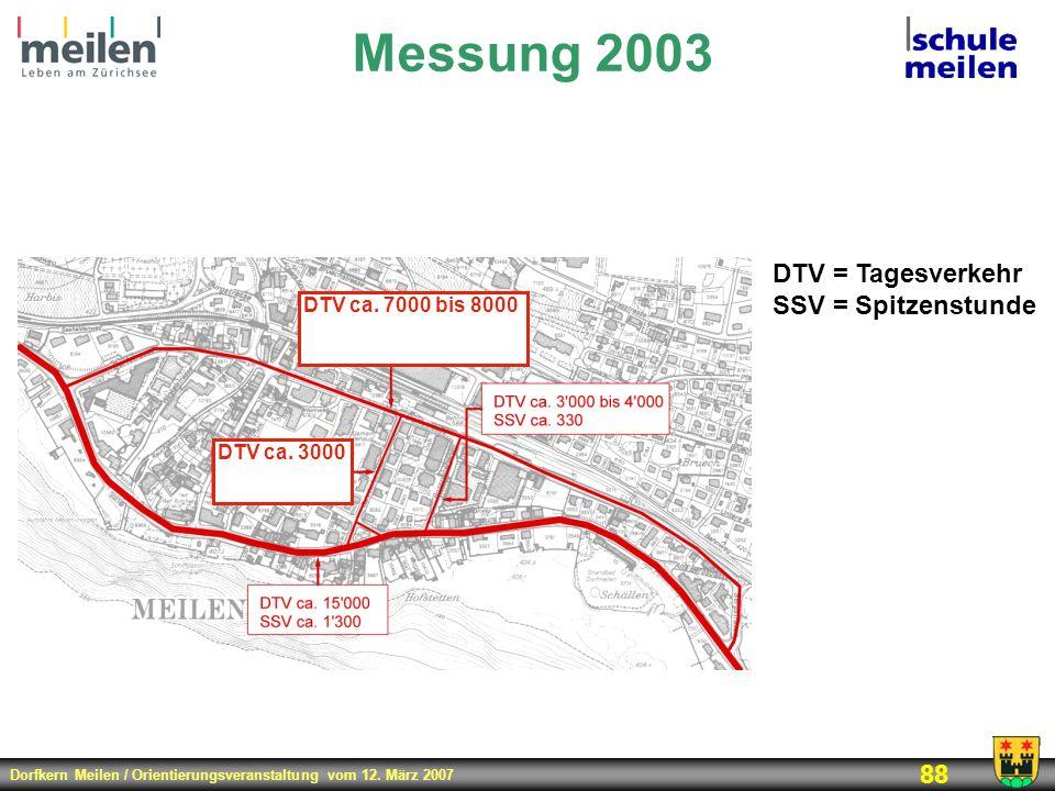 Messung 2003 DTV = Tagesverkehr SSV = Spitzenstunde