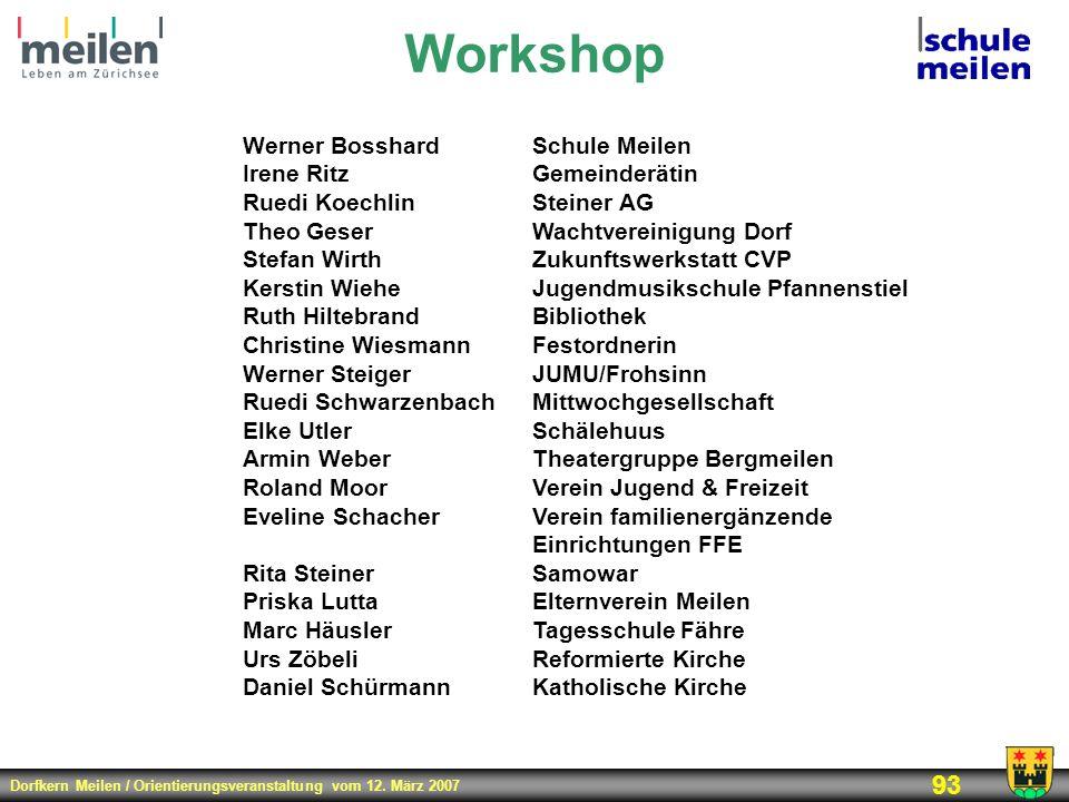 Workshop Werner Bosshard Schule Meilen Irene Ritz Gemeinderätin