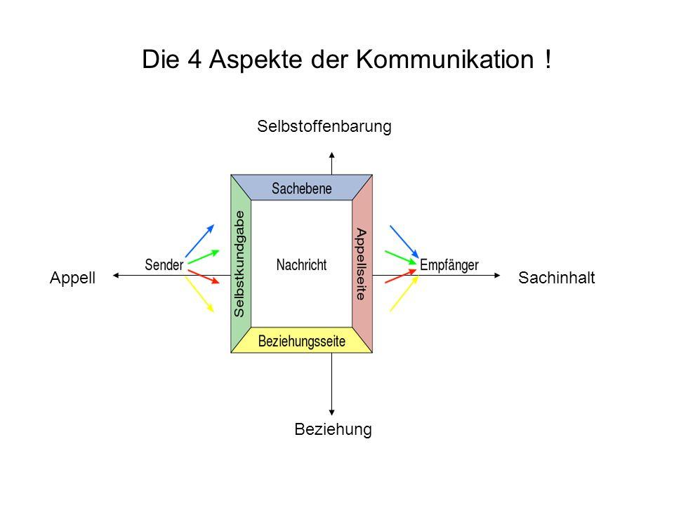 Die 4 Aspekte der Kommunikation !