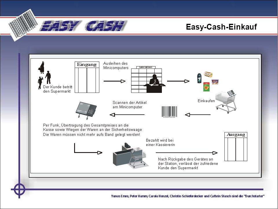 Easy-Cash-Einkauf