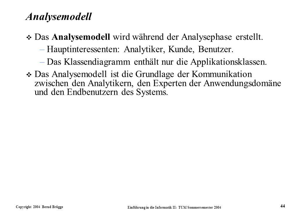 Analysemodell Das Analysemodell wird während der Analysephase erstellt. Hauptinteressenten: Analytiker, Kunde, Benutzer.