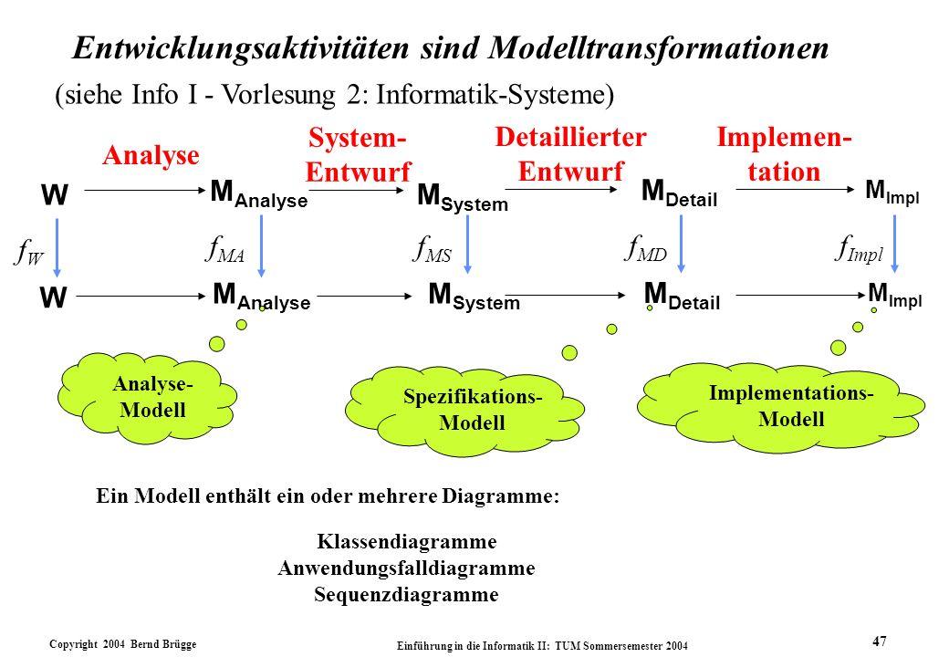 Entwicklungsaktivitäten sind Modelltransformationen