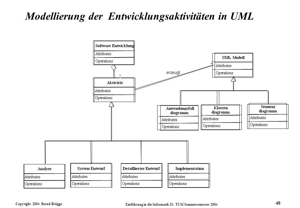 Modellierung der Entwicklungsaktivitäten in UML