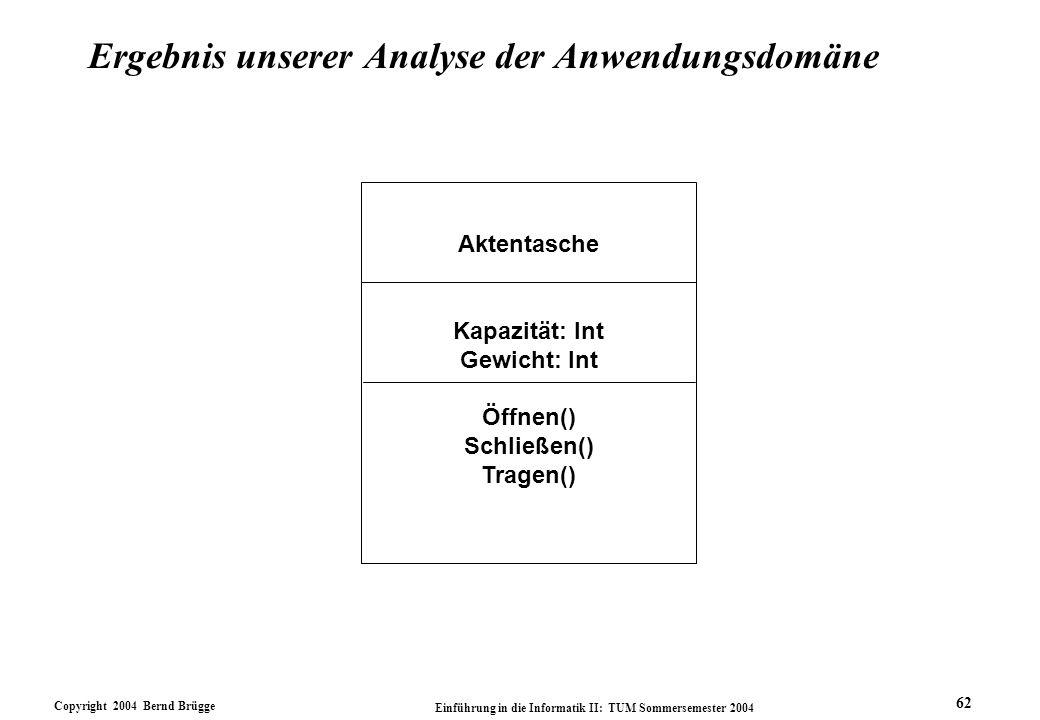 Ergebnis unserer Analyse der Anwendungsdomäne