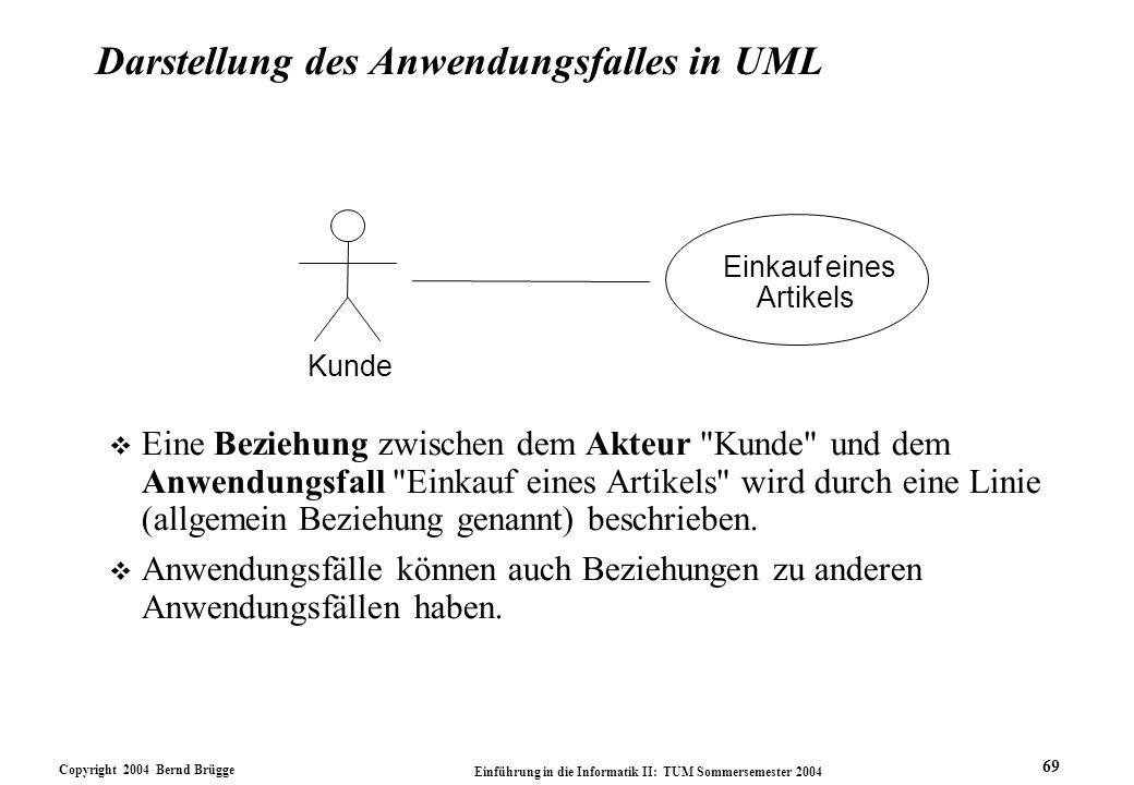 Darstellung des Anwendungsfalles in UML