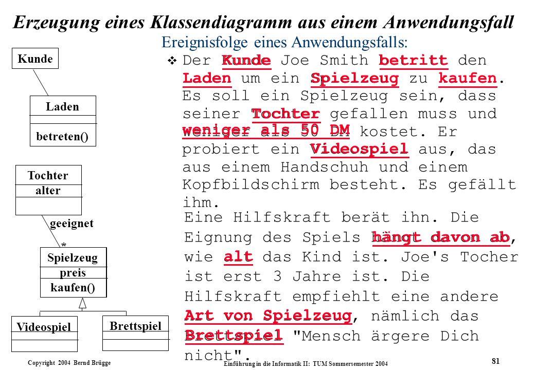 Erzeugung eines Klassendiagramm aus einem Anwendungsfall