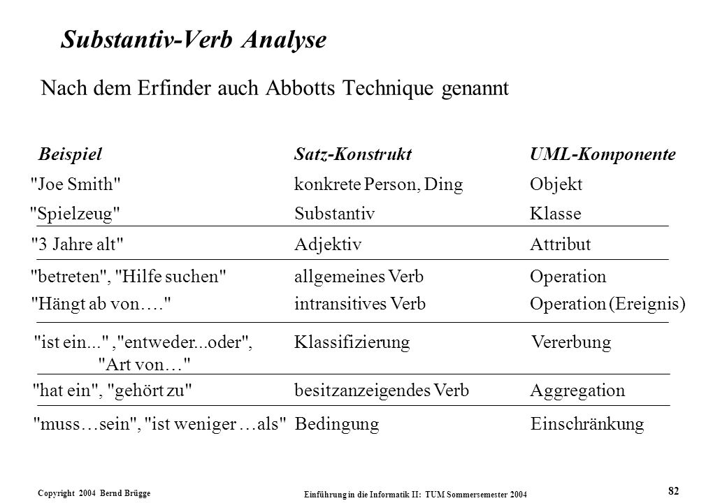 Substantiv-Verb Analyse