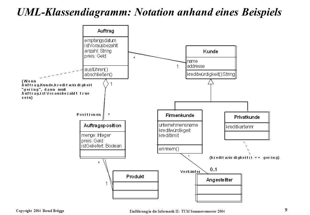 UML-Klassendiagramm: Notation anhand eines Beispiels