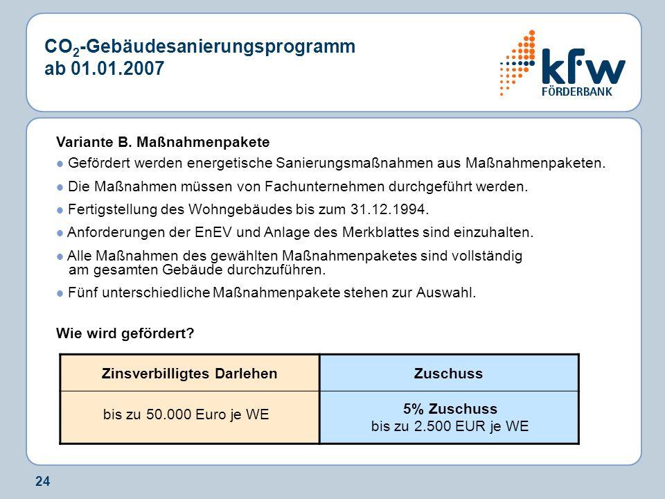 CO2-Gebäudesanierungsprogramm ab 01.01.2007