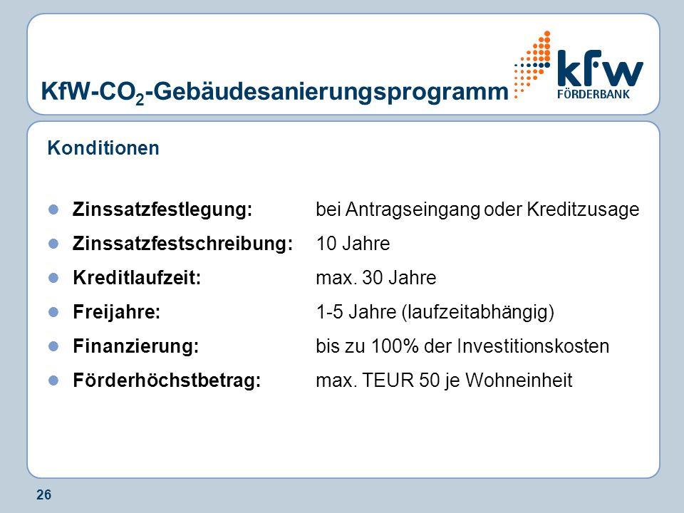 KfW-CO2-Gebäudesanierungsprogramm
