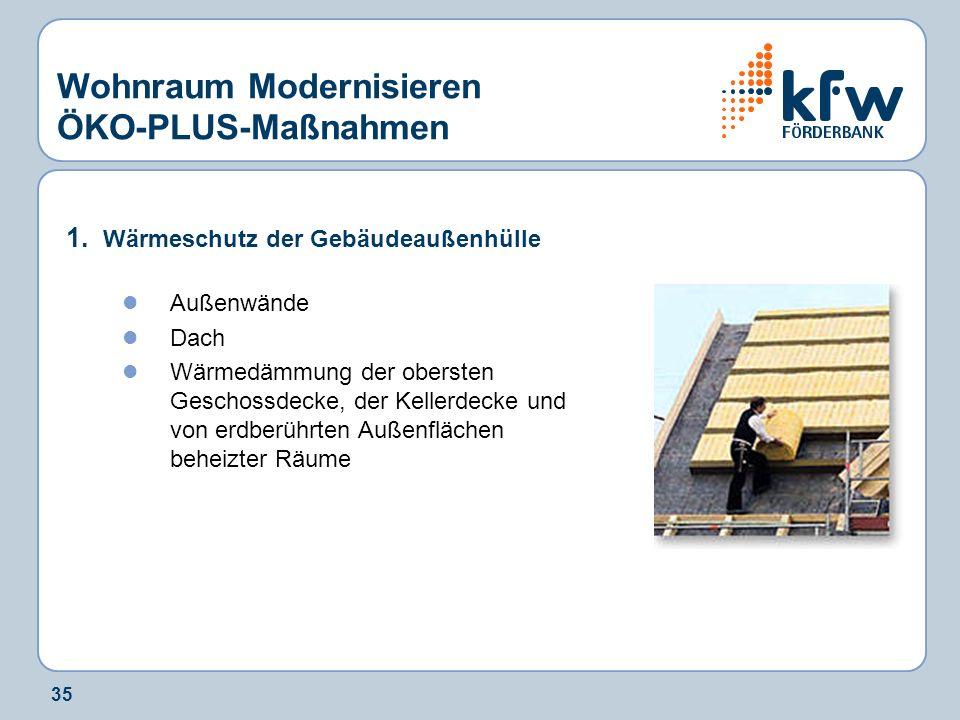 Wohnraum Modernisieren ÖKO-PLUS-Maßnahmen