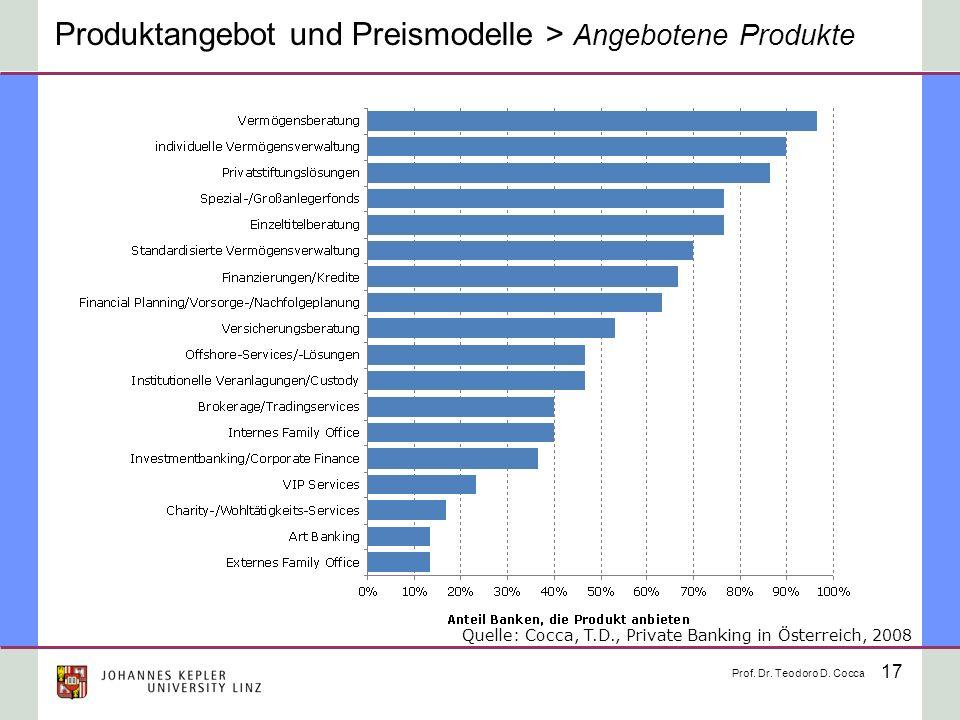 Produktangebot und Preismodelle > Angebotene Produkte