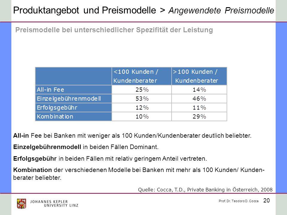 Produktangebot und Preismodelle > Angewendete Preismodelle