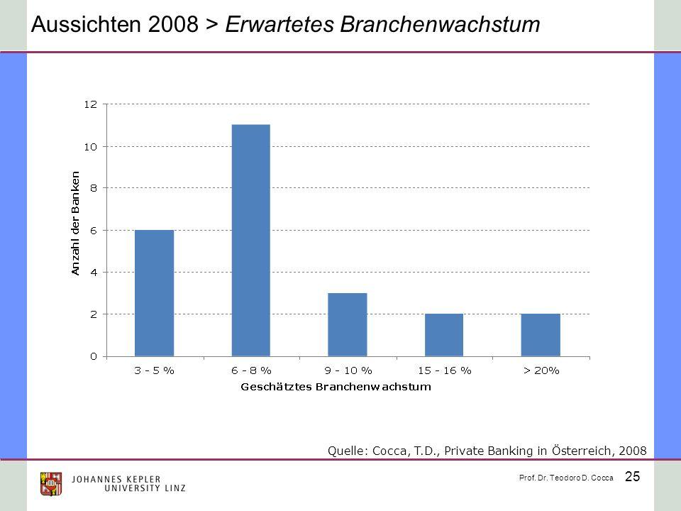 Aussichten 2008 > Erwartetes Branchenwachstum