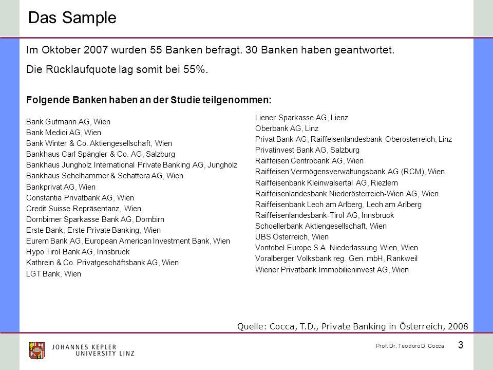 Das Sample Im Oktober 2007 wurden 55 Banken befragt. 30 Banken haben geantwortet. Die Rücklaufquote lag somit bei 55%.