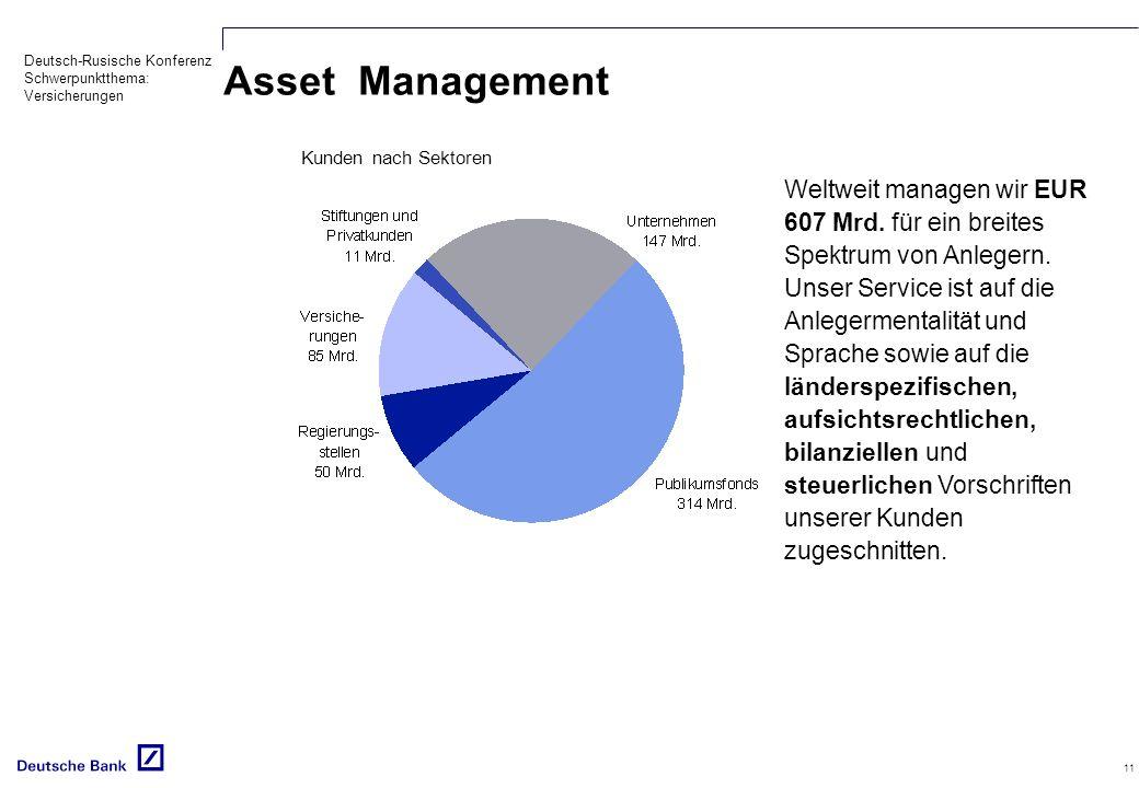 Asset Management Kunden nach Sektoren.