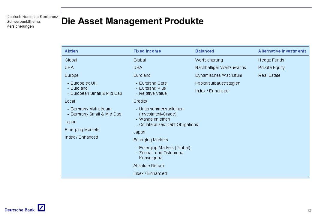 Die Asset Management Produkte