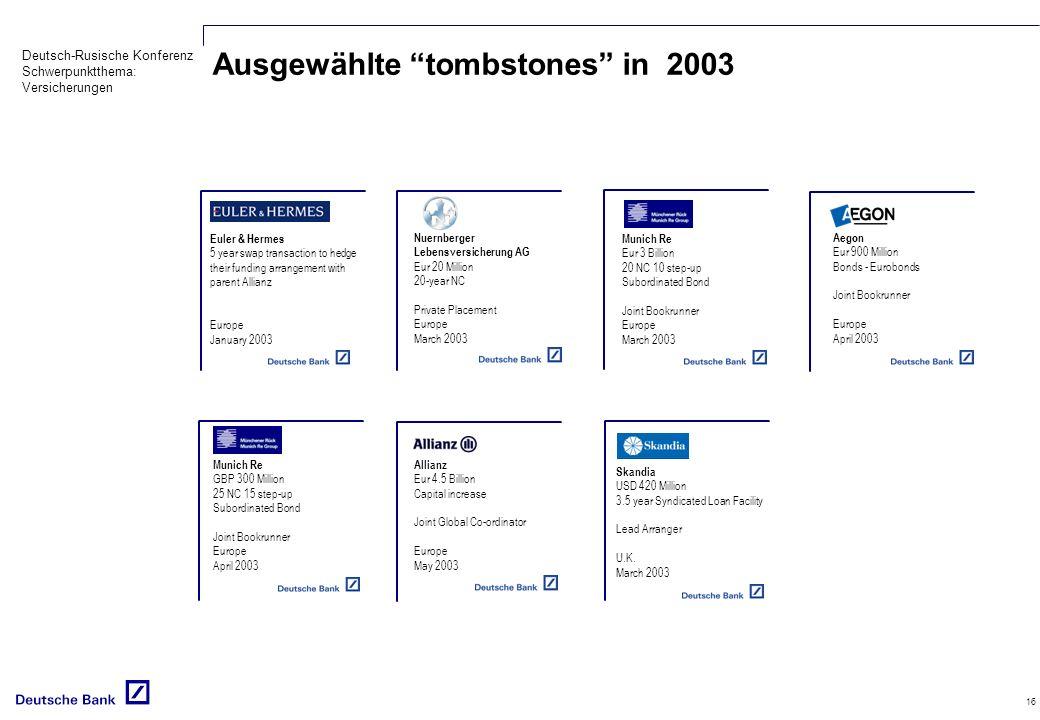 Ausgewählte tombstones in 2003
