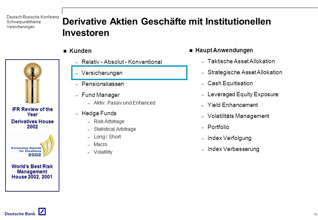 Derivative Aktien Geschäfte mit Institutionellen Investoren