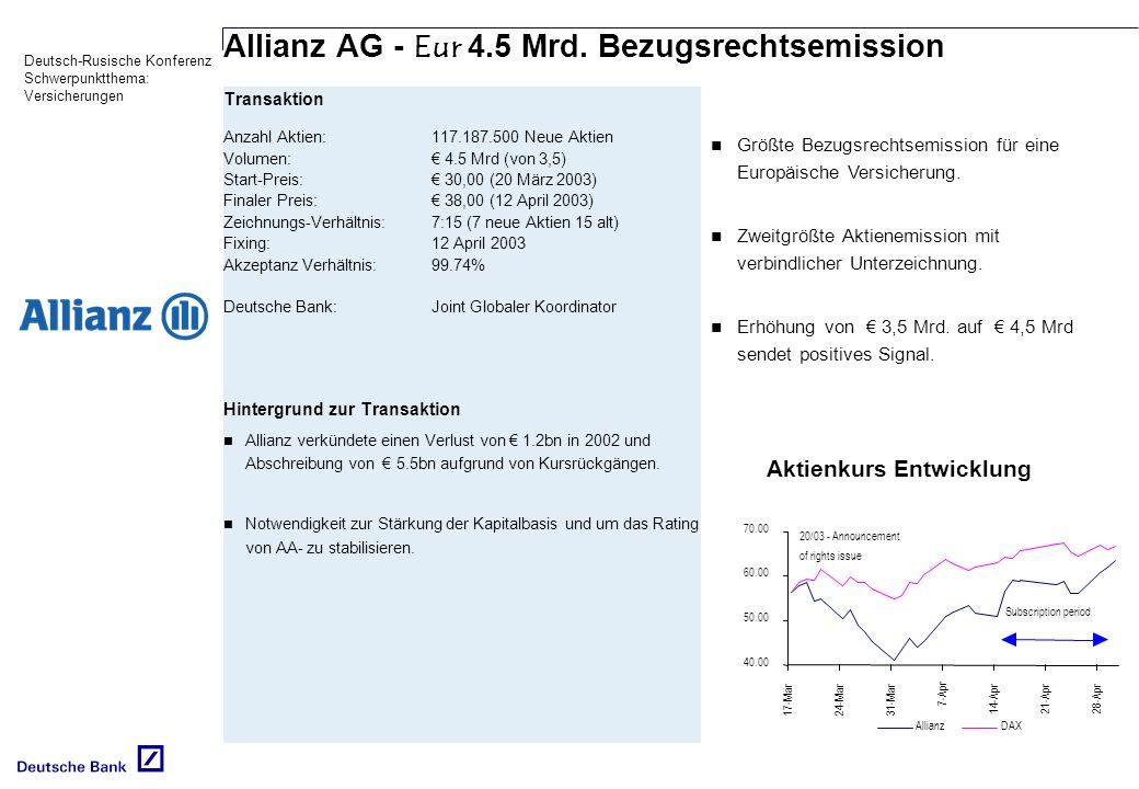 Allianz AG - Eur 4.5 Mrd. Bezugsrechtsemission