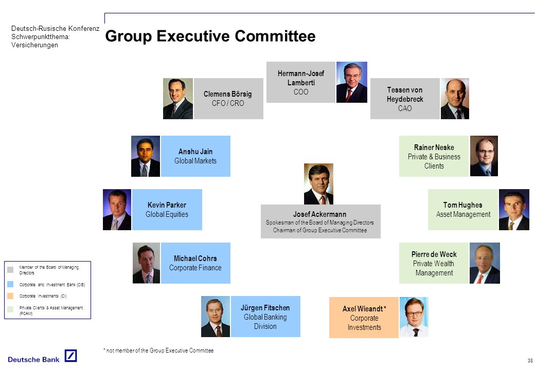 Group Executive Committee