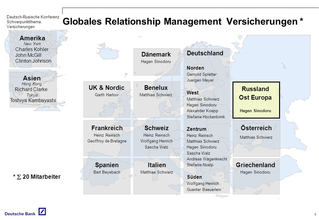 Globales Relationship Management Versicherungen *