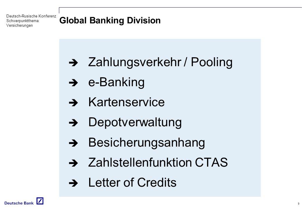 Global Banking Division