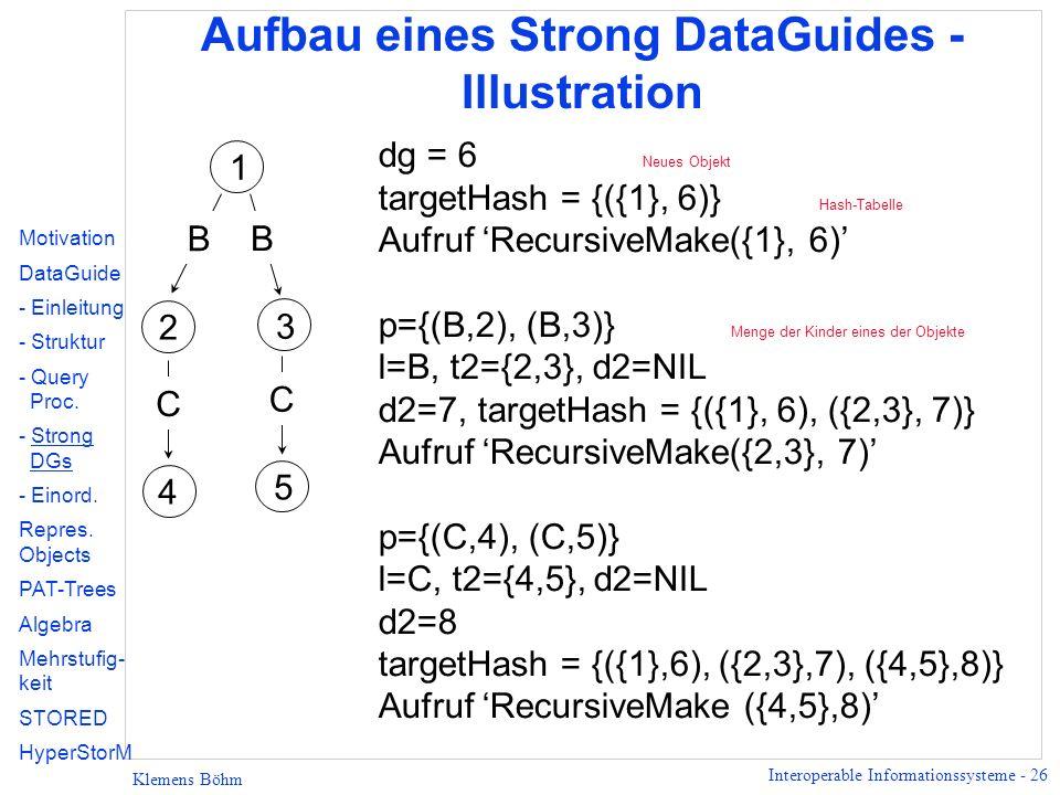 Aufbau eines Strong DataGuides - Illustration