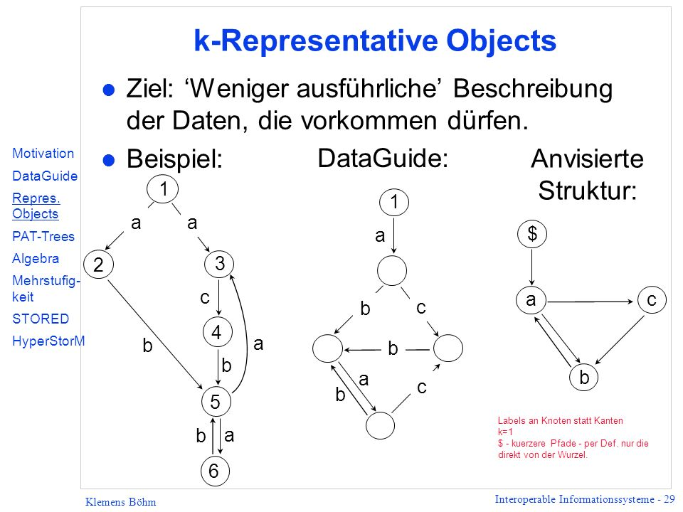 k-Representative Objects