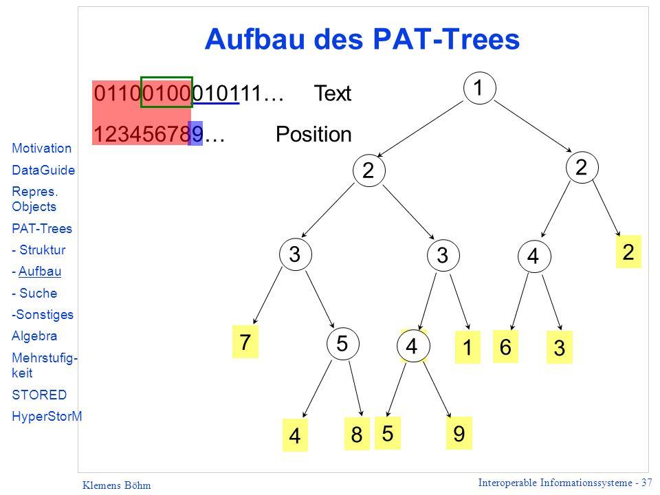 Aufbau des PAT-Trees 1 01100100010111… Text 123456789… Position 2 2 3