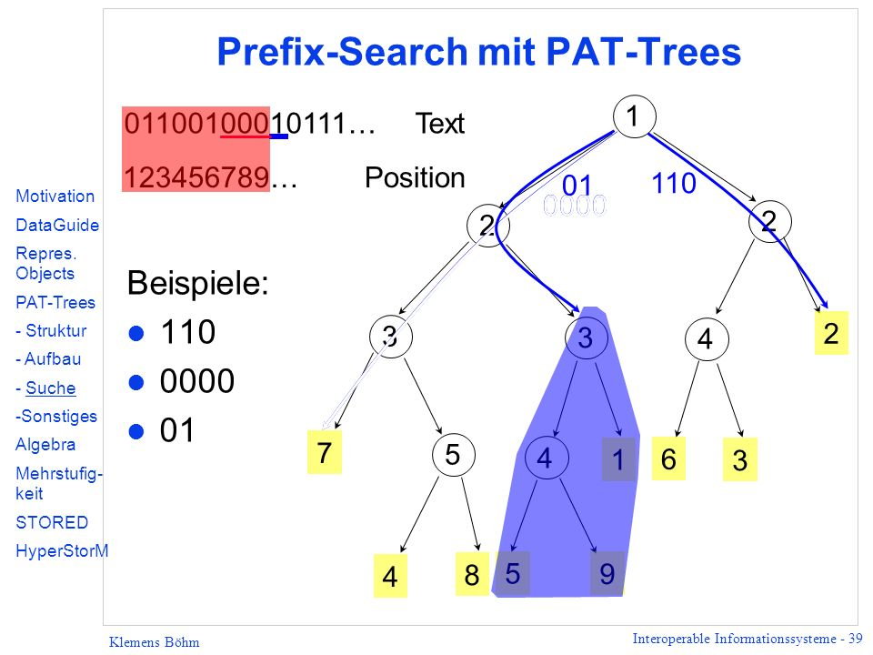 Prefix-Search mit PAT-Trees