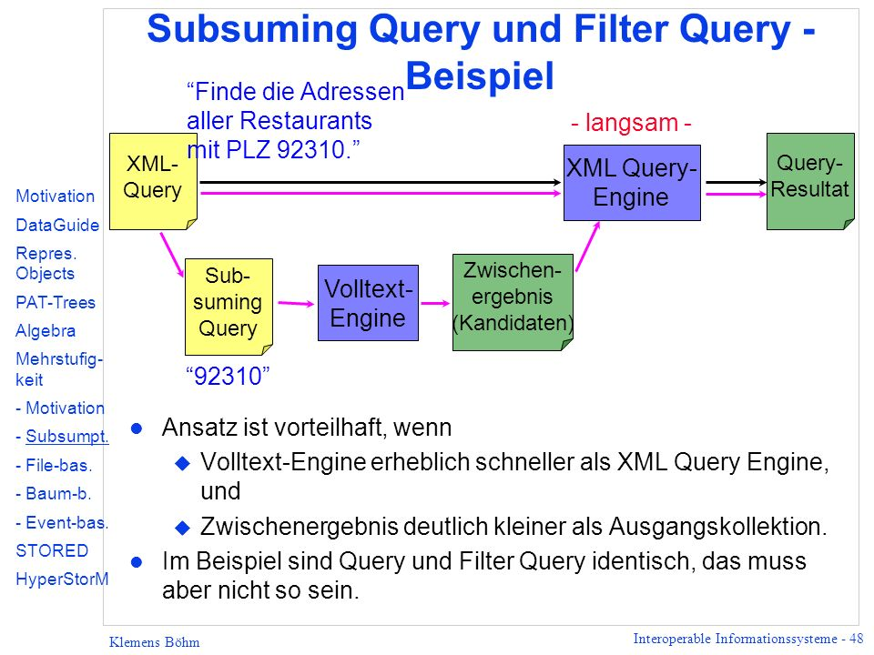 Subsuming Query und Filter Query - Beispiel