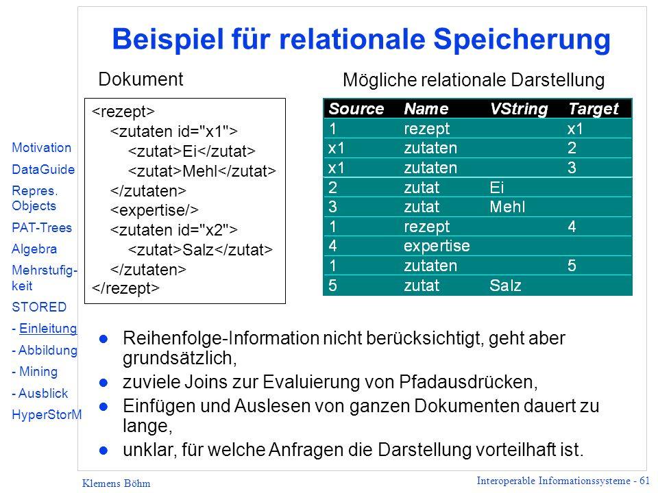 Beispiel für relationale Speicherung