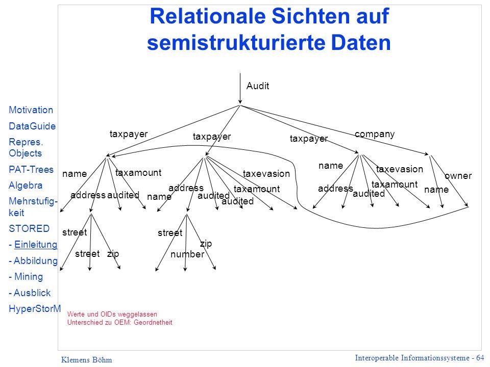 Relationale Sichten auf semistrukturierte Daten