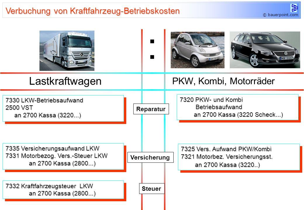 : Lastkraftwagen PKW, Kombi, Motorräder