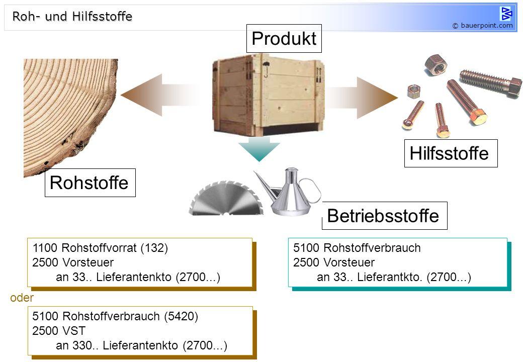 Produkt Hilfsstoffe Rohstoffe Betriebsstoffe Roh- und Hilfsstoffe