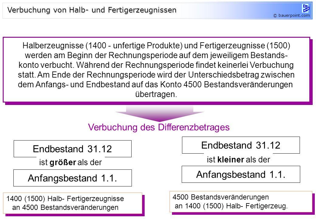 Endbestand 31.12 Endbestand 31.12 Anfangsbestand 1.1.
