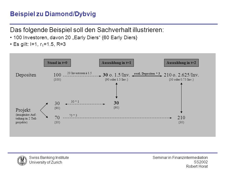 Beispiel zu Diamond/Dybvig
