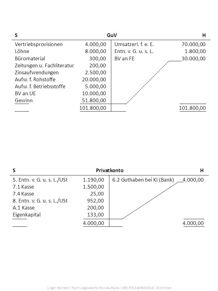 S GuV H Vertriebsprovisionen 4.000,00. Umsatzerl. f. e. E. 70.000,00. Löhne 8.000,00. Entn. v. G. u. s. L. 1.800,00.