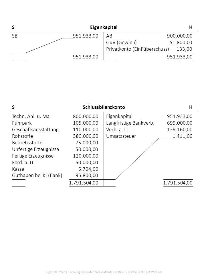 S Eigenkapital H SB 951.933,00. AB 900.000,00. GuV (Gewinn) 51.800,00. Privatkonto (Einl'überschuss) 133,00.