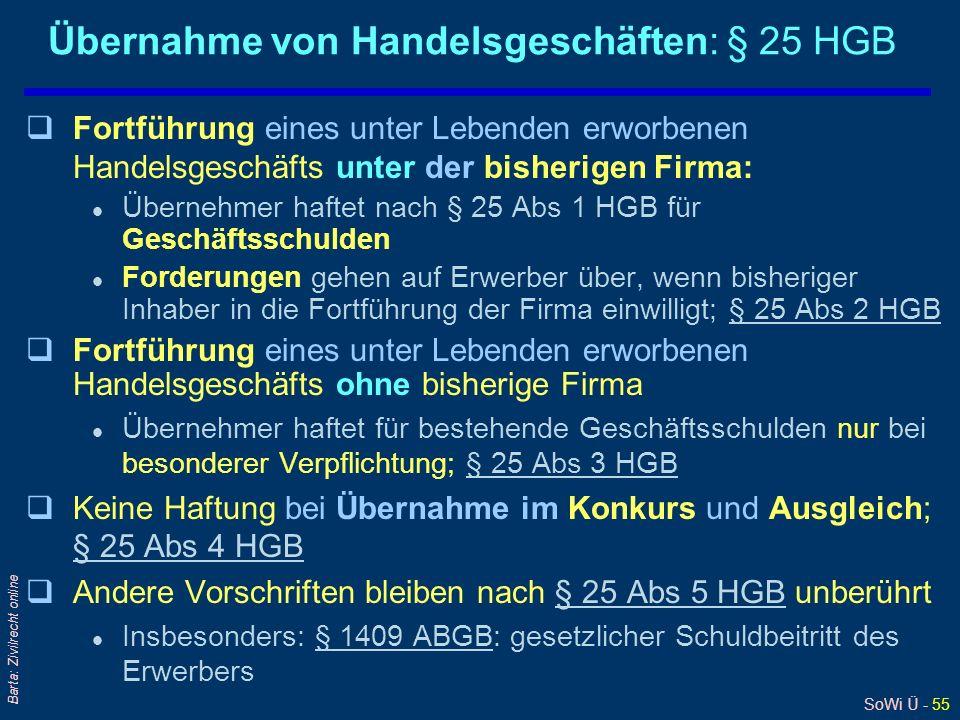 Übernahme von Handelsgeschäften: § 25 HGB
