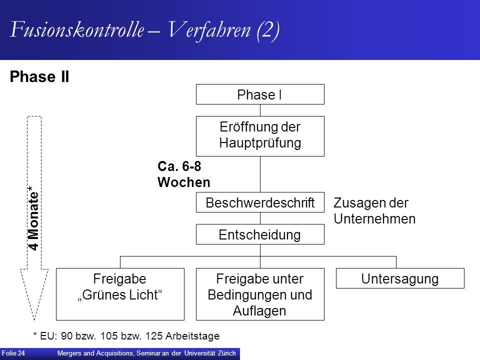 Fusionskontrolle – Verfahren (2)