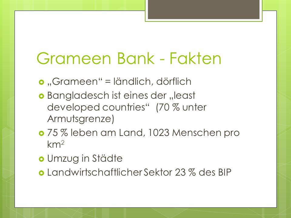 """Grameen Bank - Fakten """"Grameen = ländlich, dörflich"""