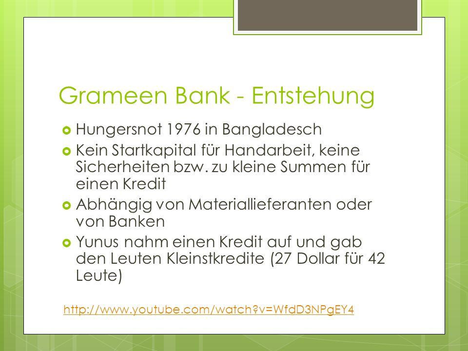 Grameen Bank - Entstehung