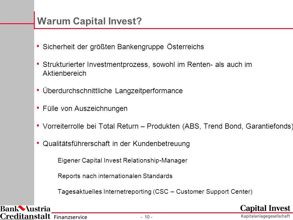 Warum Capital Invest Sicherheit der größten Bankengruppe Österreichs
