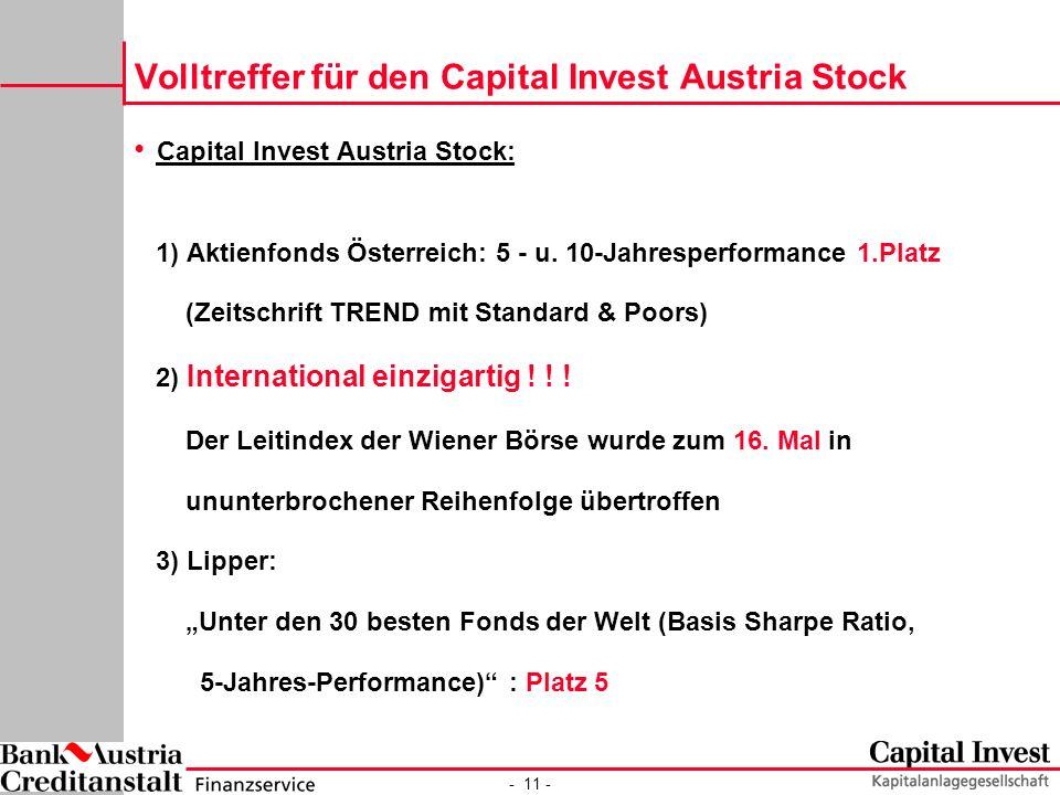 Volltreffer für den Capital Invest Austria Stock