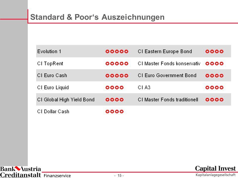 Standard & Poor's Auszeichnungen