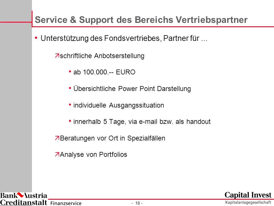 Service & Support des Bereichs Vertriebspartner