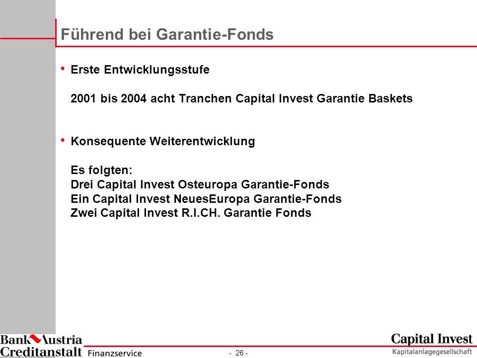 Führend bei Garantie-Fonds