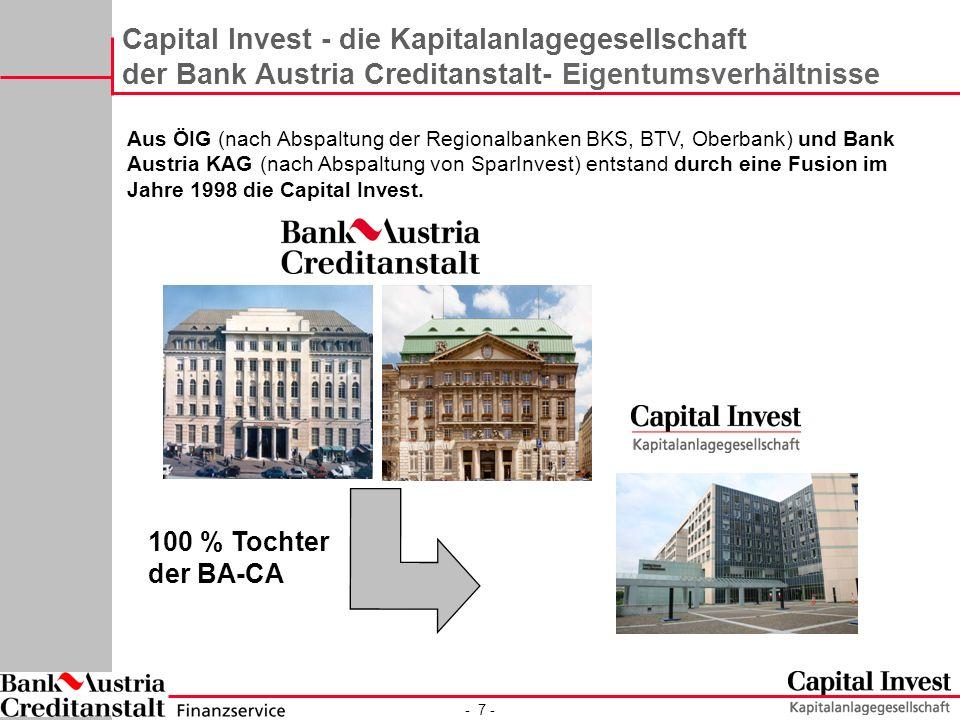 Capital Invest - die Kapitalanlagegesellschaft der Bank Austria Creditanstalt- Eigentumsverhältnisse